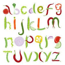 Beden Dili Alfabe