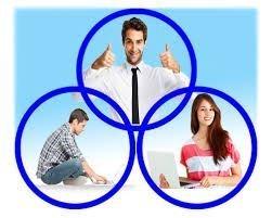 Online Eğitim İngilizce