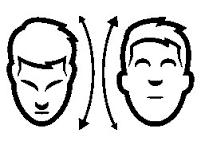 Vücut Dili Baş Hareketleri Vücut Dili Baş Hareketleri Vücut Dili Baş Hareketleri V  cut Dili Ba   Hareketleri
