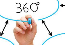 360 Derece Geri Bildirim Sistemi Hakkında Merak Edilenler