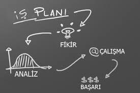 İş Planı Hazırlama Eğitimleri İle Nasıl En İyi Olunur?